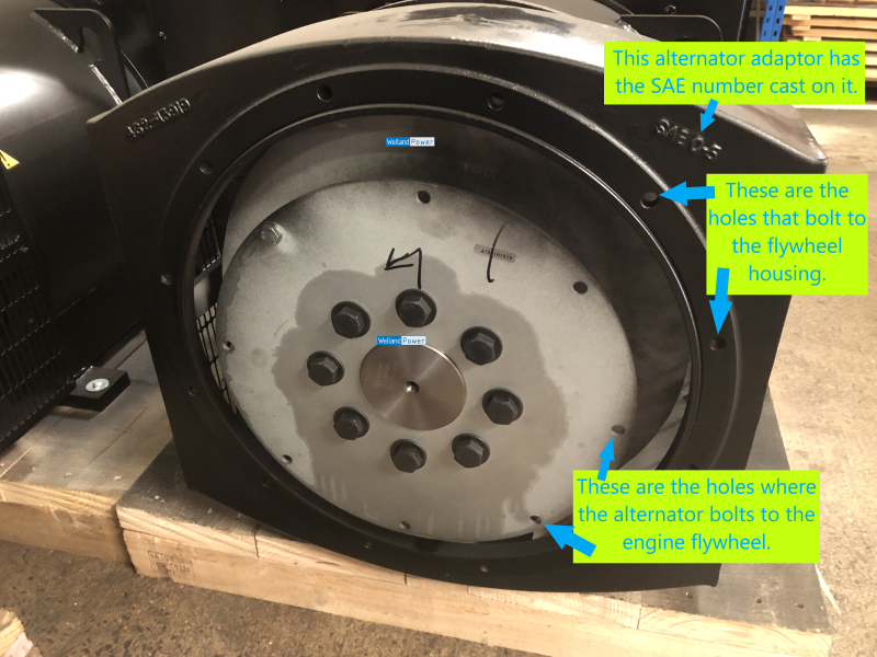 what-is-a-generator-SAE-flywheel-and-sizes-alternator-flywheel-coupling-and-housing-small.png