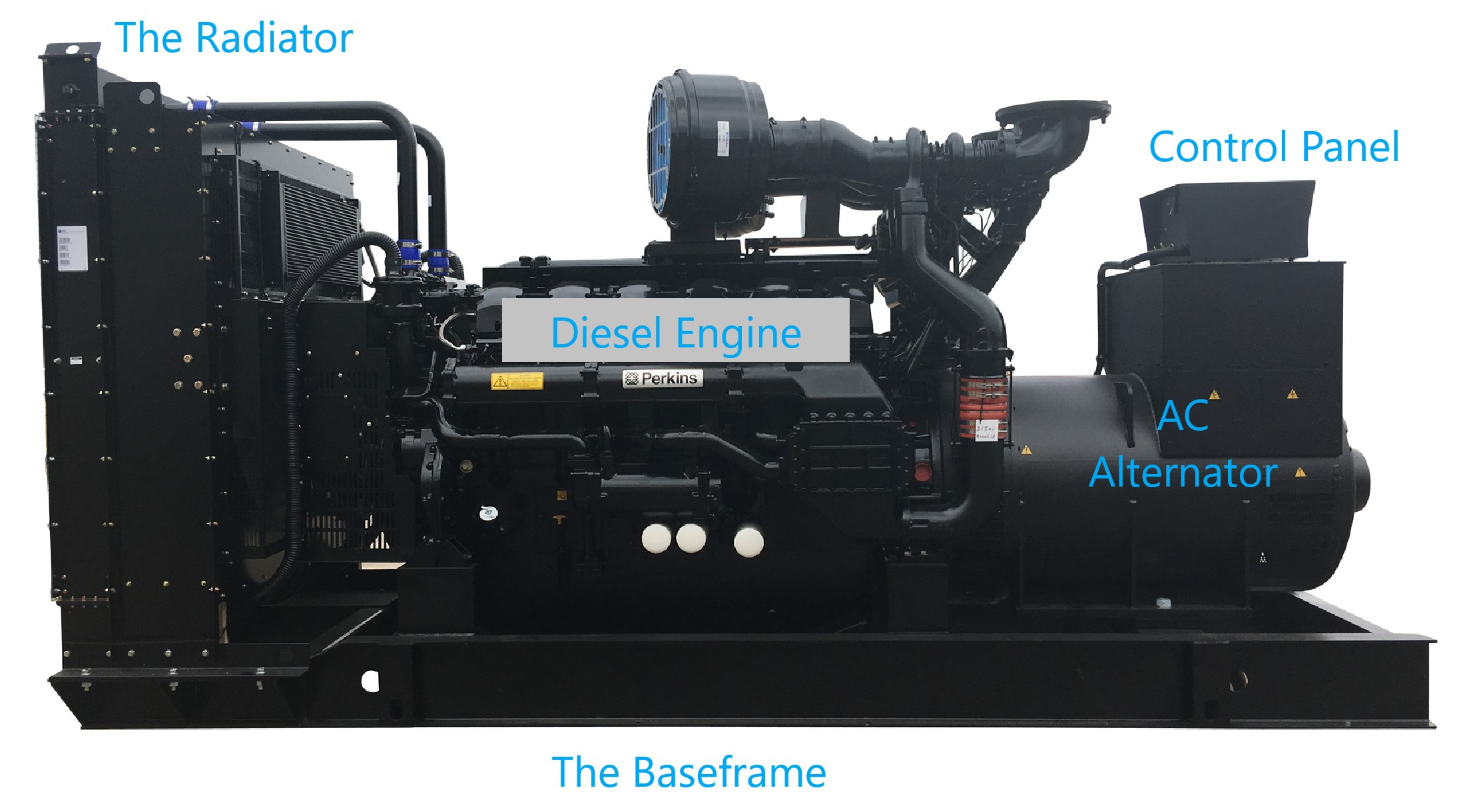 what-are-the-major-components-parts-of-a-diesel-generator.jpg