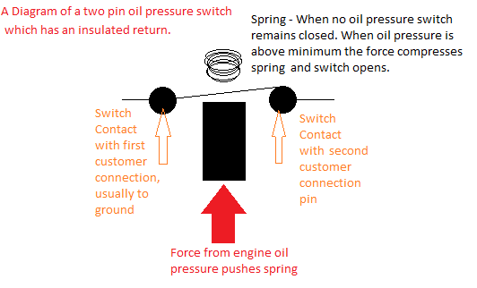 oil-pressure-switch-diagram-2-pin-switch.png