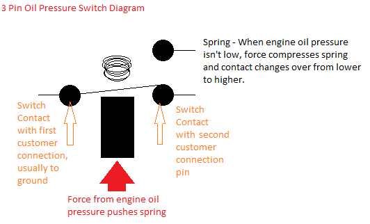 3 pin switch diagram how can you test an oil pressure switch      welland power  how can you test an oil pressure switch