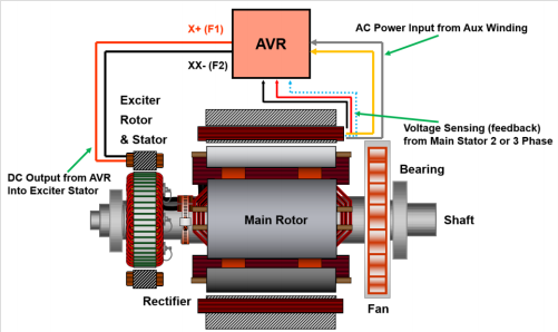 auxiliary-wound-ac-alternator-diagram-stamford.png